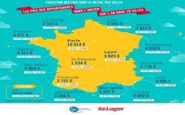 « Baromètre LPI-SeLoger avril 2021 : Amplification de la hausse dans les grandes villes »